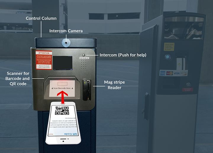 garage scanning diagram - using qr code