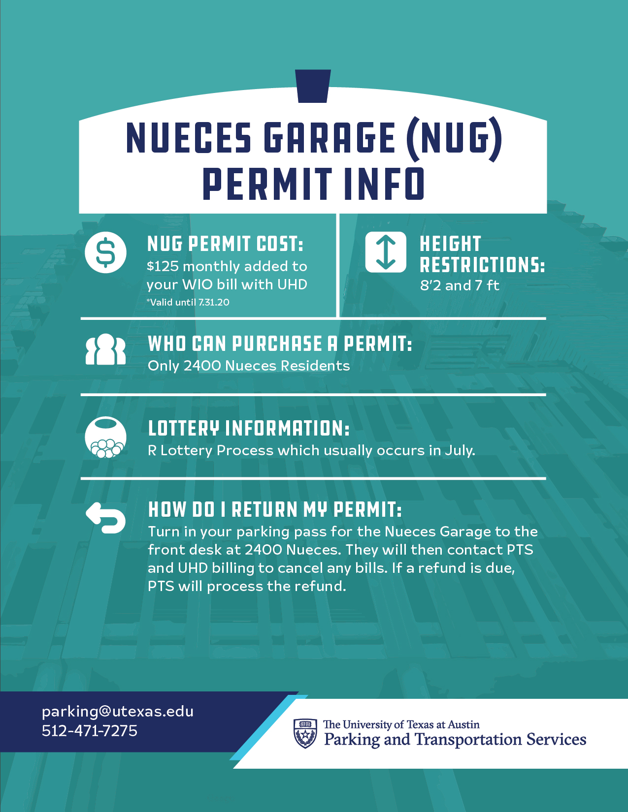Nueces Garage permit info