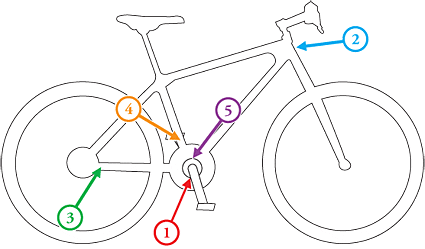 illustrated bike diagram
